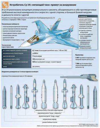 Завод им. Чкалова получил заказ на 92 бомбардировщика Су-34