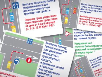 «Картинки» от ГИБДД вызвали шквал критики со стороны автомобилистов