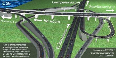 «Сибмост» показал развязку третьего моста на Большевистской